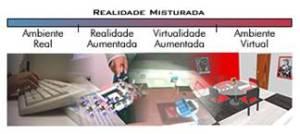 realvirtual
